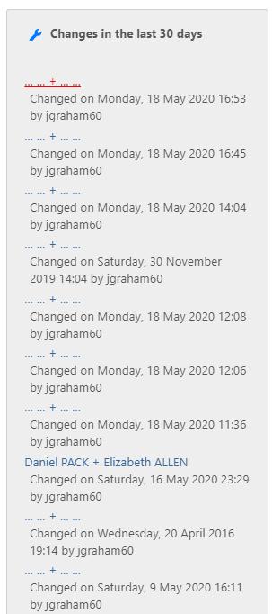 Changesduringlast30dayswebtrees2.0.4.png