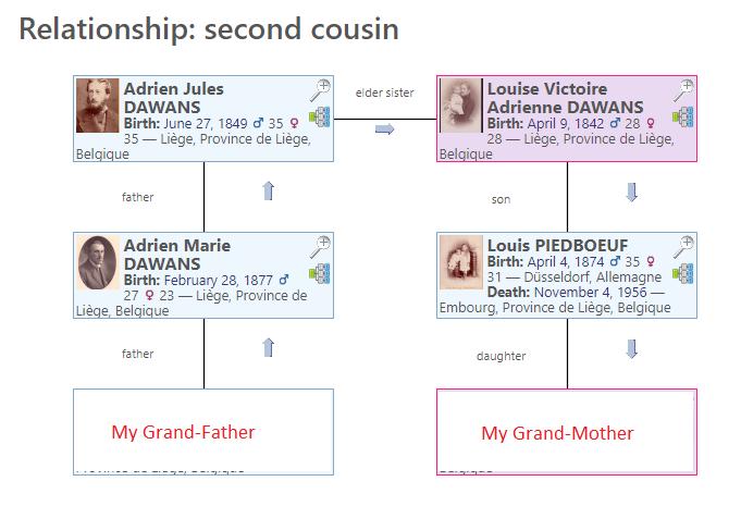 GrandsRelationship.png