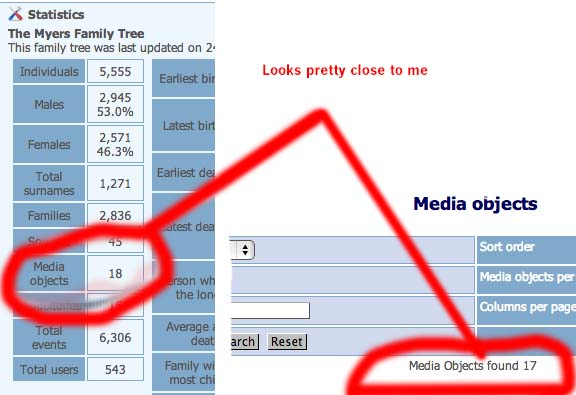 Media-Count.jpg